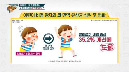 비염 증상에 도움 주는 ✧코 면역 유산균✧ TV CHOSUN 20210509 방송