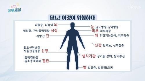 '전신 합병증' 유발하는 당뇨! 『이것을 의심하라』
