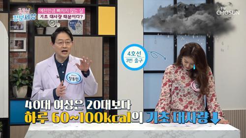 비만🚨 남성보다 여성이 더 위험하다?! TV CHOSUN 2103226 방송