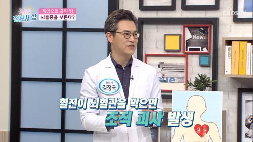 일상처럼 켜놓는 에어컨💨 뇌졸중을 부른다?! TV CHOSUN 210701 방송