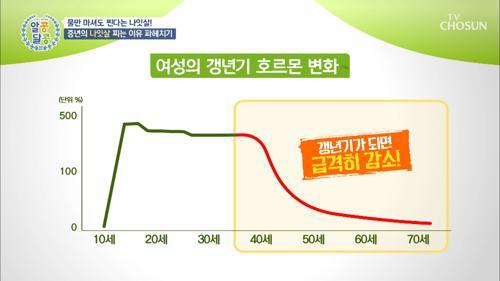 나이 들수록 찌는 중년의 ˹나잇살˼ 원인 ✓ TV CHOSUN 20210311 방송