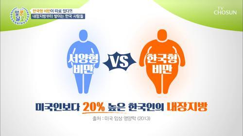 비만과 관련된 만성질환 유병률 높은 이유는? TV CHOSUN 20210415 방송
