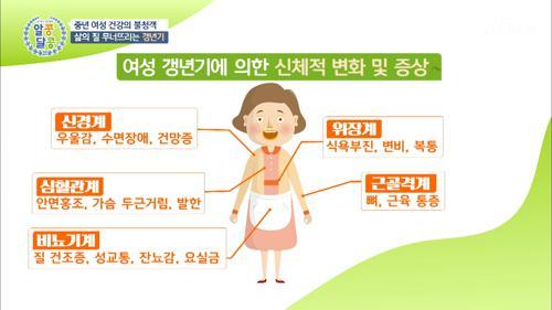 🚨중년 여성들 주목🚨 『갱년기 증상』 3가지 ✓ TV CHOSUN 20210513 방송