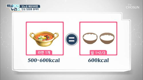 〔라면1개= 밥 두 공기〕 건강한 식사 영양 비율은?