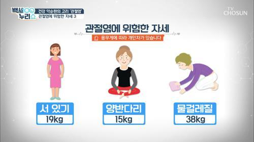 🚨주목🚨 관절염에 위험한 자세 3가지