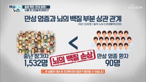 몸속의 시한폭탄💥 만성 염증이 일으키는 질병 ✓ TV CHOSUN 20210421 방송