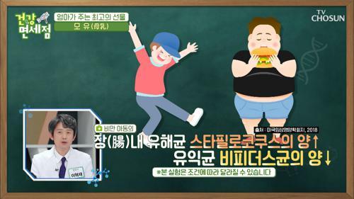모유 수유 여부가 소아 비만에 영향 미친다?!