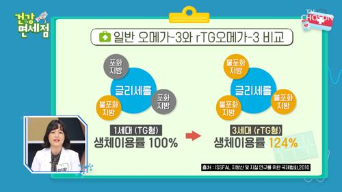 '일반 오메가3' vs 'rTG'오메가-3 비교 #광고포함