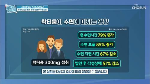 수면 질 상승↗ 숙면 도움 주는 천연 성분 『락티움』 TV CHOSUN 20210106 방송