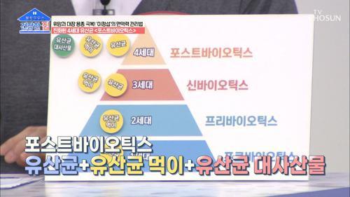 장 건강 끝판왕👍 '포스트바이오틱스' #광고포함