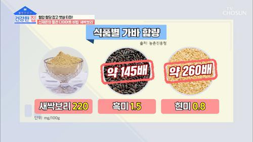 칼로리 DOWN↓ 다이어트 도와주는 ❛새싹보리❜ TV CHOSUN 20210222 방송