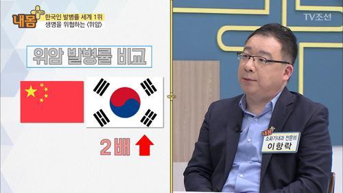 한국인 위암 발병률 세계1위, 왜?