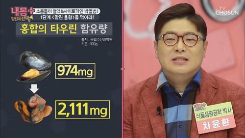 심부전증 환자들 '말린 홍합'을 먹어라?!