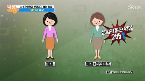 갱년기 '안면홍조' 심혈관질환과 어떤 관계?