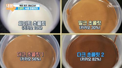 안티에이징 비법 식품 초콜릿! 카카오 함유량 확인
