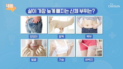 '다이어트 Q&A' 살이 가장 늦게 빠지는 부위는? TV CHOSUN 20210115 방송