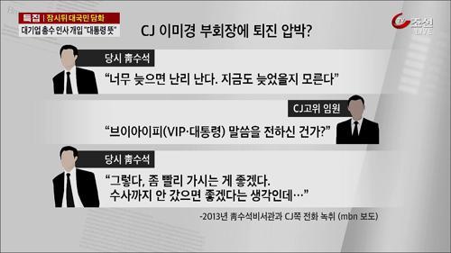 이미경 부회장 퇴진 압박 의혹…CJ 미운털 박힌 이유는?