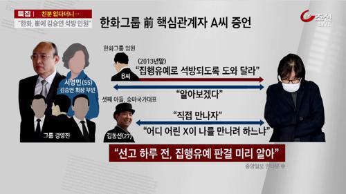 """최순실, 한화家 3남 김동선에게 """"어디 어린 X이 나를…"""""""