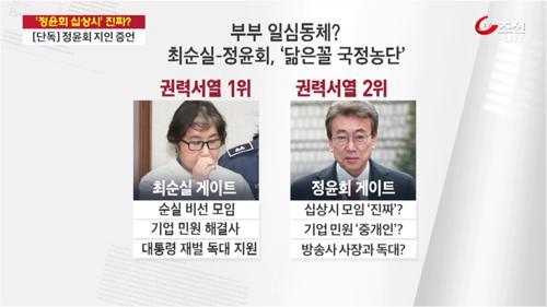 최순실-정윤회,'닮은꼴 국정농단'?