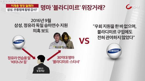 삼성, 정유라 위해 명마 '블라디미르' 세탁 의혹…특검, 뇌물입증 승부수