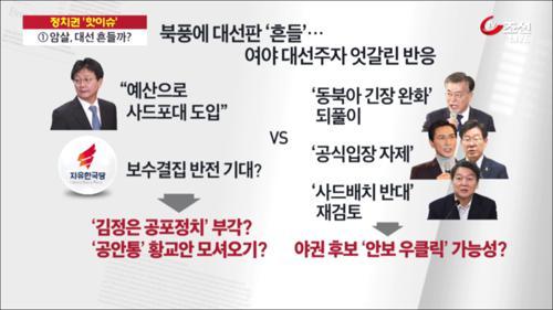 '北 미사일-김정남 피살' 북풍에 대선판 '흔들'?