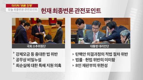 탄핵심판 최종변론…'파면 vs 기각' 마지막 설전