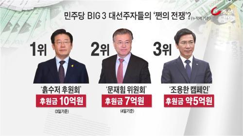 민주당 BIG 3 대선주자들의 '쩐의 전쟁'?