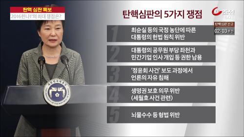 미리보는 탄핵심판 선고 '시나리오'…법 위반 '중대성 여부'가 관건