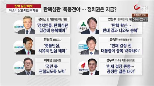 탄핵 심판 '폭풍전야'…정치권은 지금?