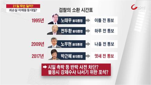 검찰, 21일 박 前대통령 소환…'뇌물죄·직권남용' 핵심될 듯