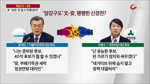 """""""安, 제2 박근혜"""" vs """"文, 제2 이회창"""" 난타전"""