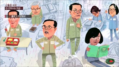 최순실 국정 농단 연루돼 구치소에…생활은?