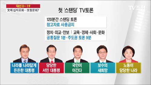 사상 첫 스탠딩 TV토론…후보들 간 날선 '안보' 공방