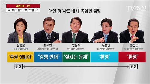 대선 전 '사드 배치'…'유감 vs 환영' 엇갈린 대선후보 반응