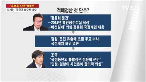 """'정윤회 문건' 재조사…""""적폐 청산 계기""""vs""""정치 보복 서막"""""""