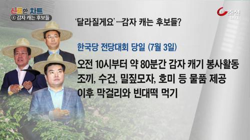 '달라 질거야'...감자 캐는 한국당 후보들?