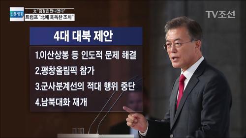 美 '군사력 사용' 中 '대화'...韓의 대처법은?