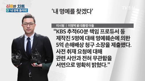 MB 아들 이시형, '마약 의혹 보도' KBS PD 5명에 손배청구