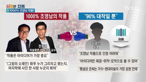 """""""1000% 조영남 작품"""" vs """"90% 대작일 뿐"""""""