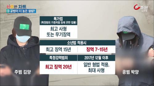 '인천 초등생 살해', 공범이 더 높은 형량...왜?