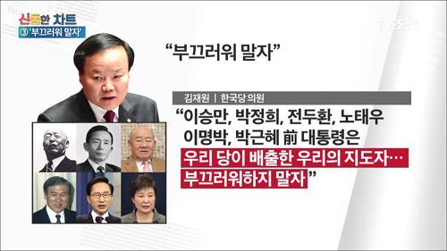 """김재원 """"全·朴 우리 지도자…부끄러워말자"""""""