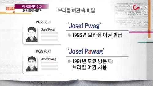 김정일·김정은 부자, 브라질 여권 미스터리