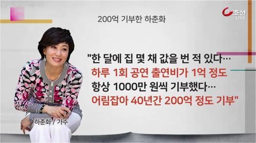 """'기록의 여왕' 하춘화 """"40년간 200억 기부"""""""