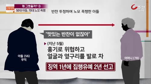 """""""반찬이 왜 이래?""""…'패륜 아들' 감싼 노모"""