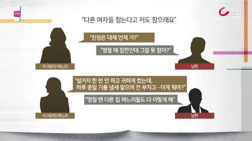 """""""명절은 괴로워""""…명절 폐지 청원까지"""