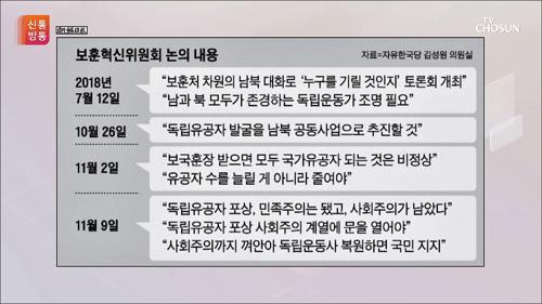 """또 논란 빚은 보훈처...""""독립유공자 발굴, 北과 상의하라"""""""