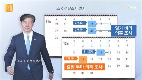 '묵비권 행사'하던 조국, 이번엔 입 열었다
