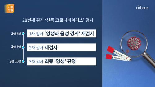 28번 확진자, 17일째 확진…'14일 잠복기' 논란