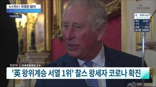 '英 왕위계승 서열 1위' 찰스 왕세자 코로나 확진