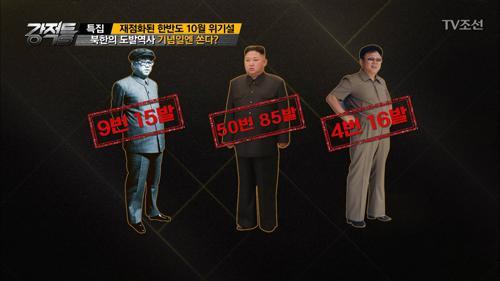 북한의 도발역사, 기념일에 쏜다?!